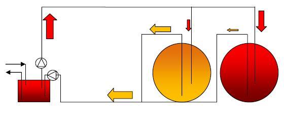 Fuel Flow Control