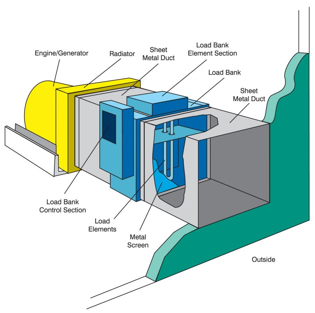 Load Bank Diagram