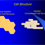 Spray vs Injected Foam Cell Structure